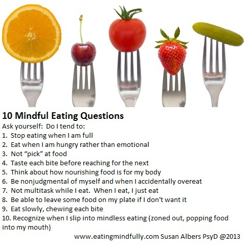 10mindfuleatingquestions