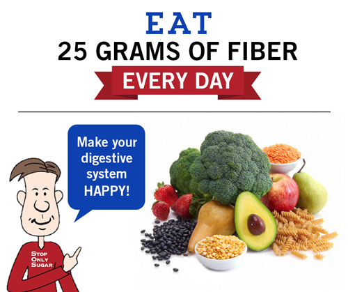 eat 25g fibre every day