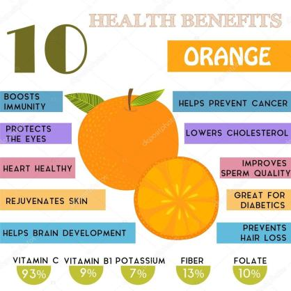oranges 10 health benefits