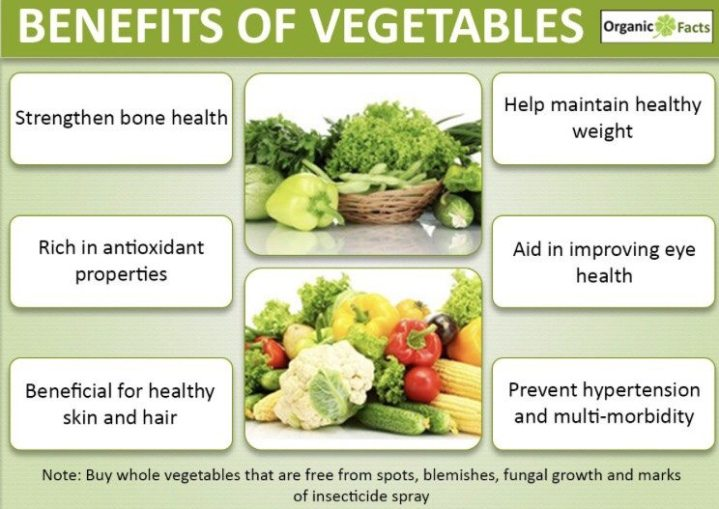 veggie health benefits