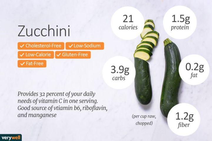 zucchini nutrition information