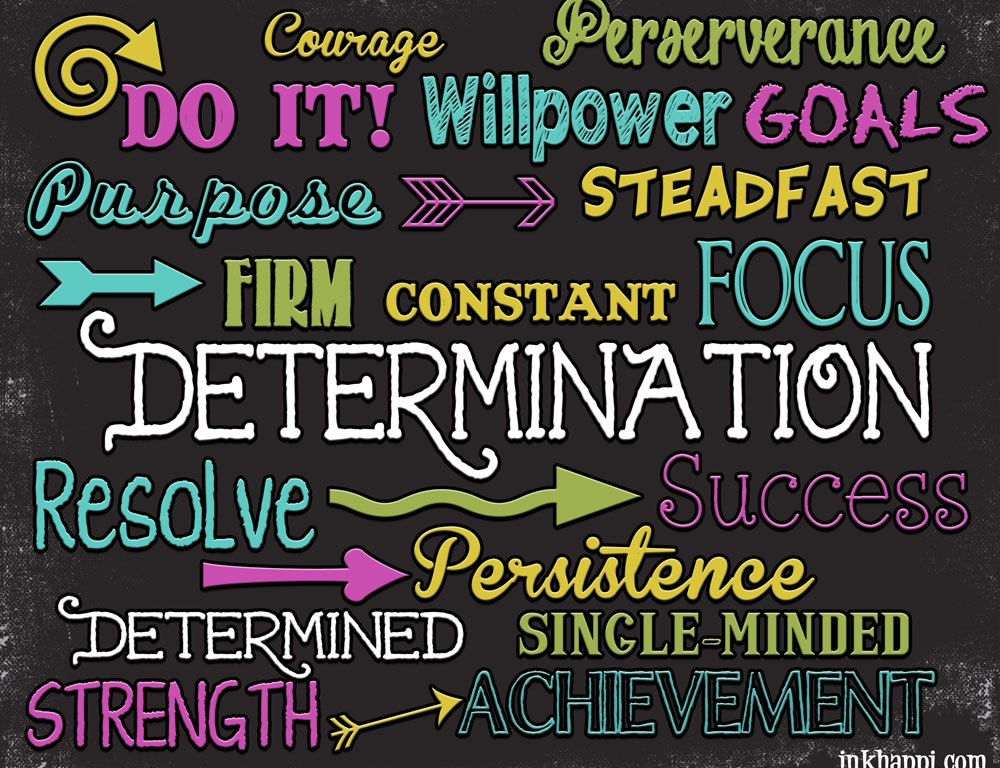 Determination synonyms